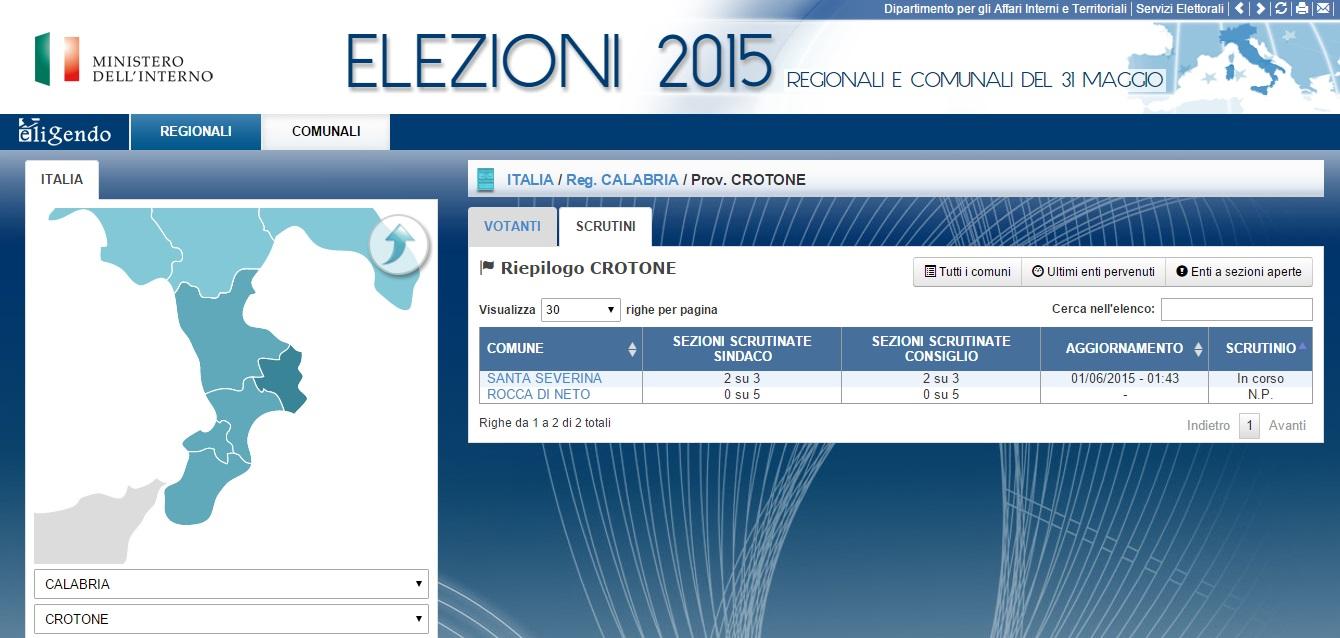 Elezioni 2015 provincia Crotone