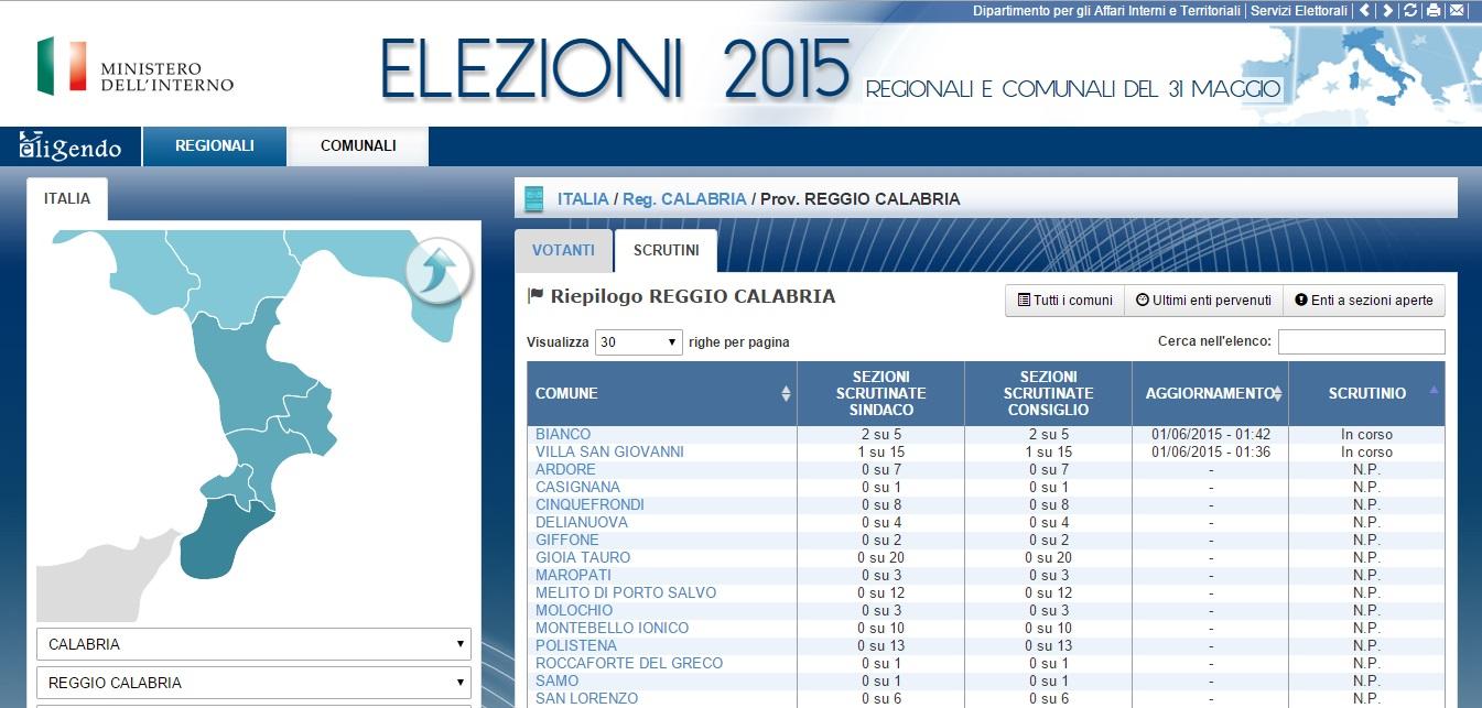 Elezioni 2015 provincia Reggio